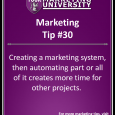 Creating a marketing system, then automating part or all of it creates more time for other projects.